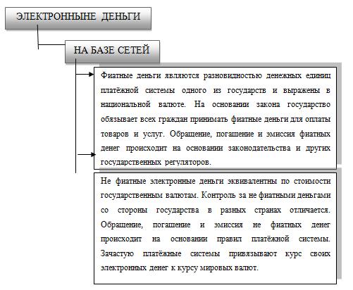 Az opciós szerződések ... típusok, koncepció és jellemzők - Kereskedés - 2020