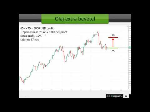 opciók stratégiai videó