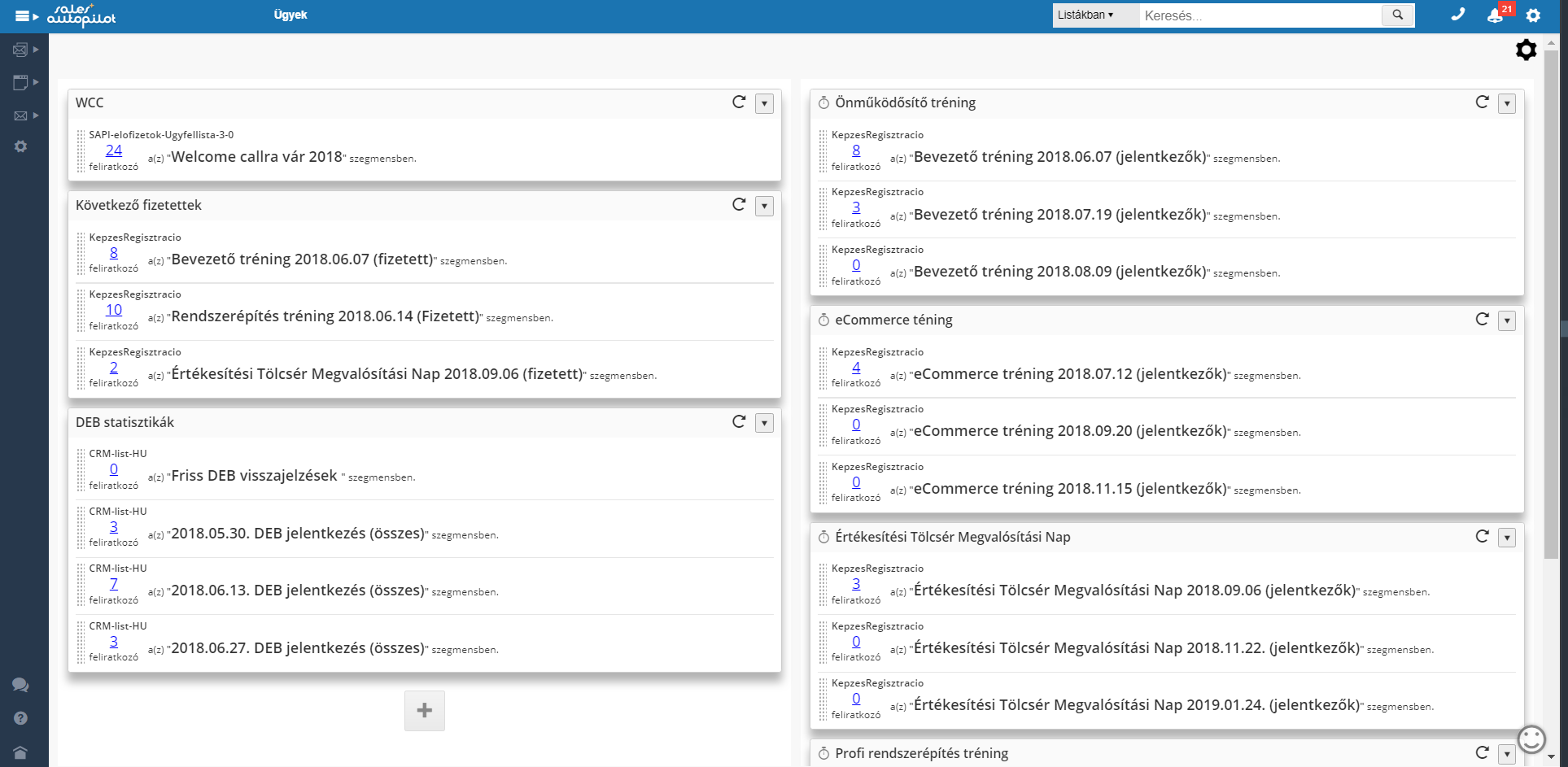online ellenőrzött vélemények keresése bináris opciók widget