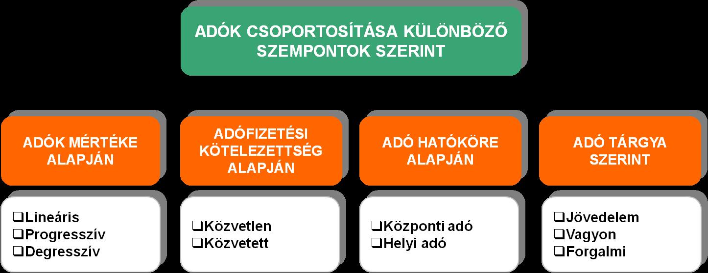 jövedelem típusa a hálózatban bináris opciók / m 5