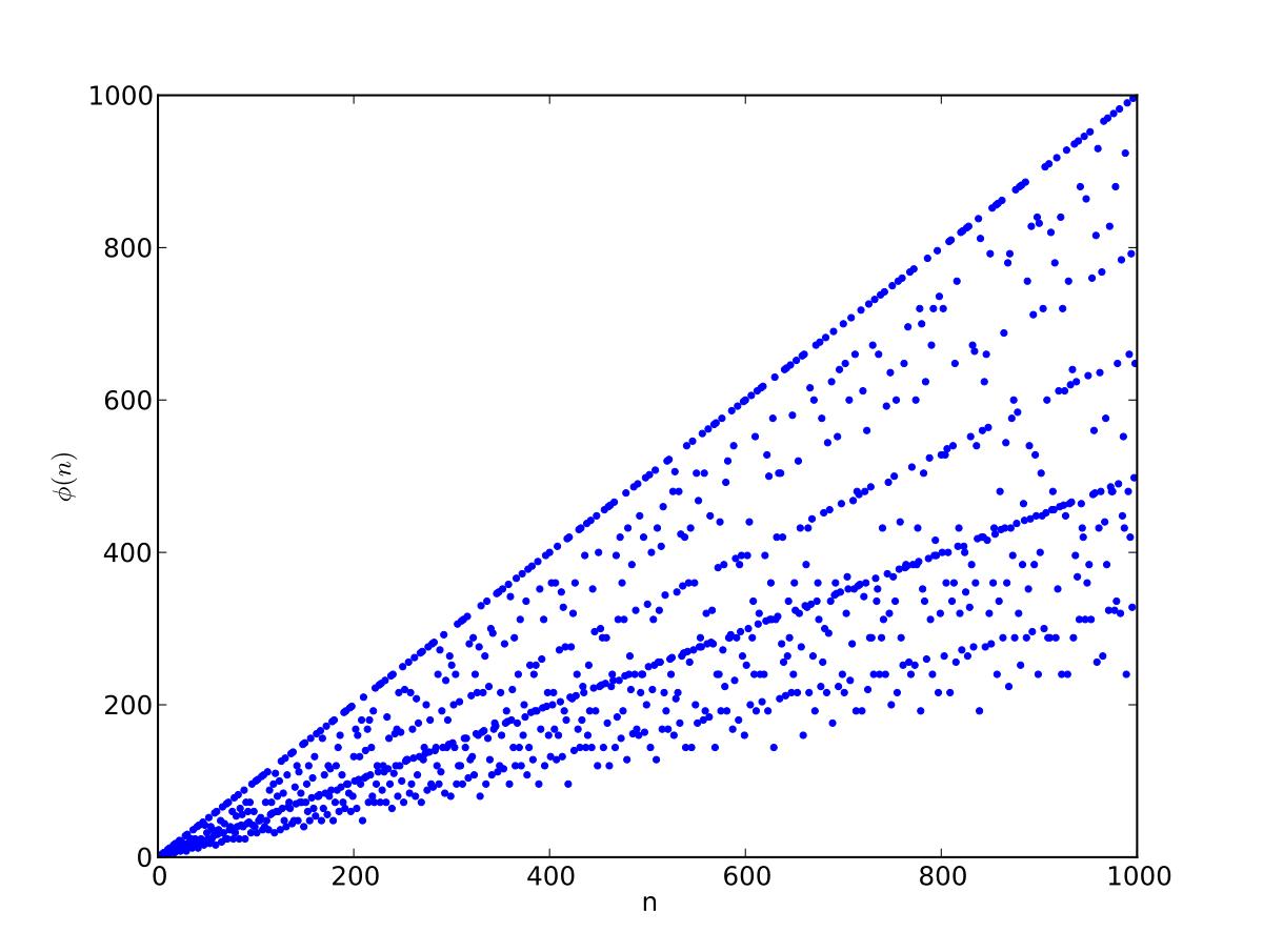 proft bináris opciók illarion bináris opciós rendszer