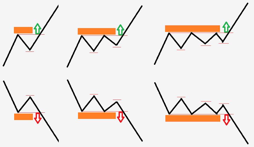 Stylus stratégia a turbó opciókhoz. A legjobb stratégia a turbóopciók kereskedésére