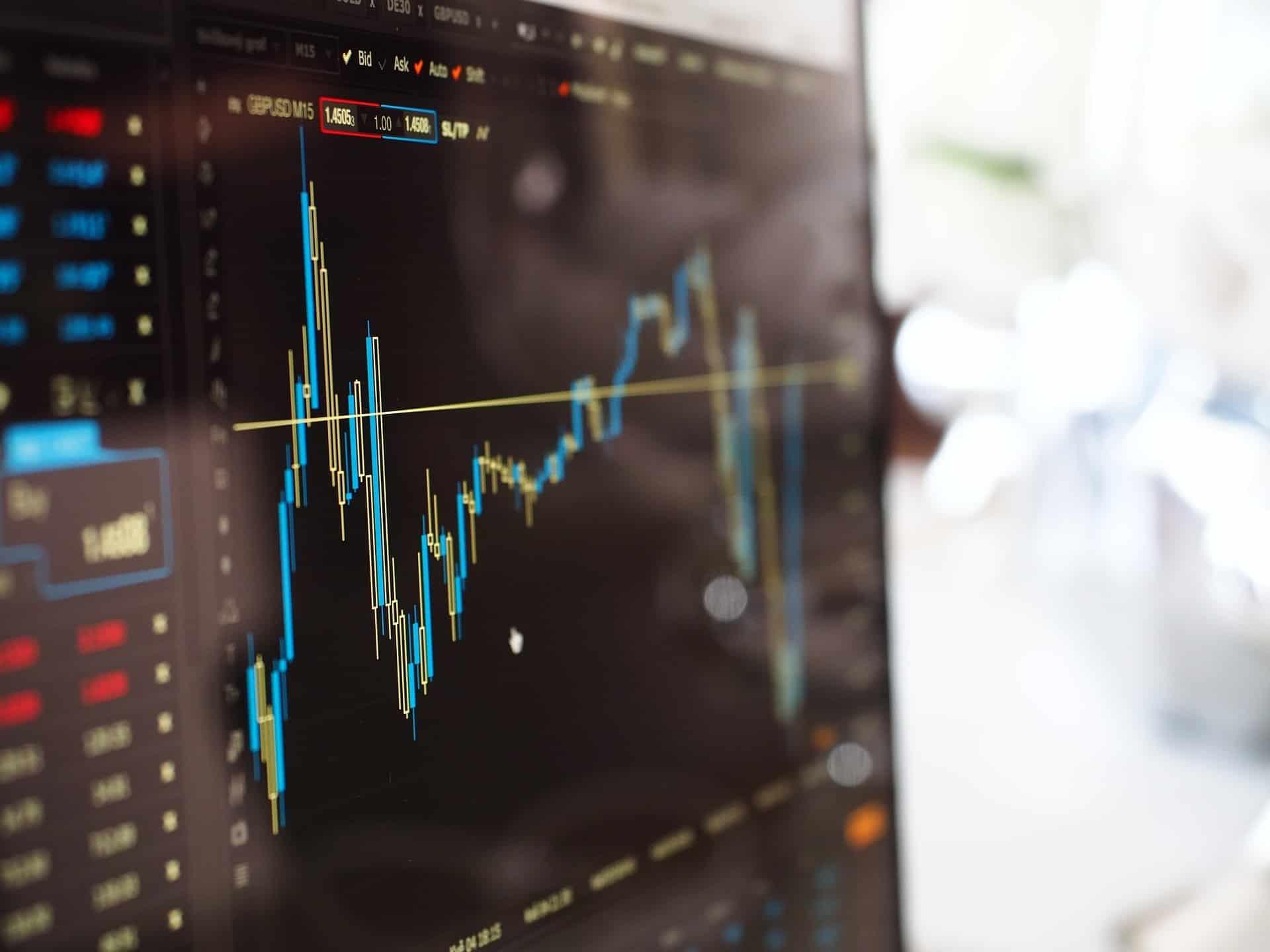 indikátor alapú kereskedési stratégiák hogyan lehet gyorsan pénzt keresni erőfeszítések nélkül