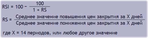 Тройной rsi. Стратегия для бинарных опционов