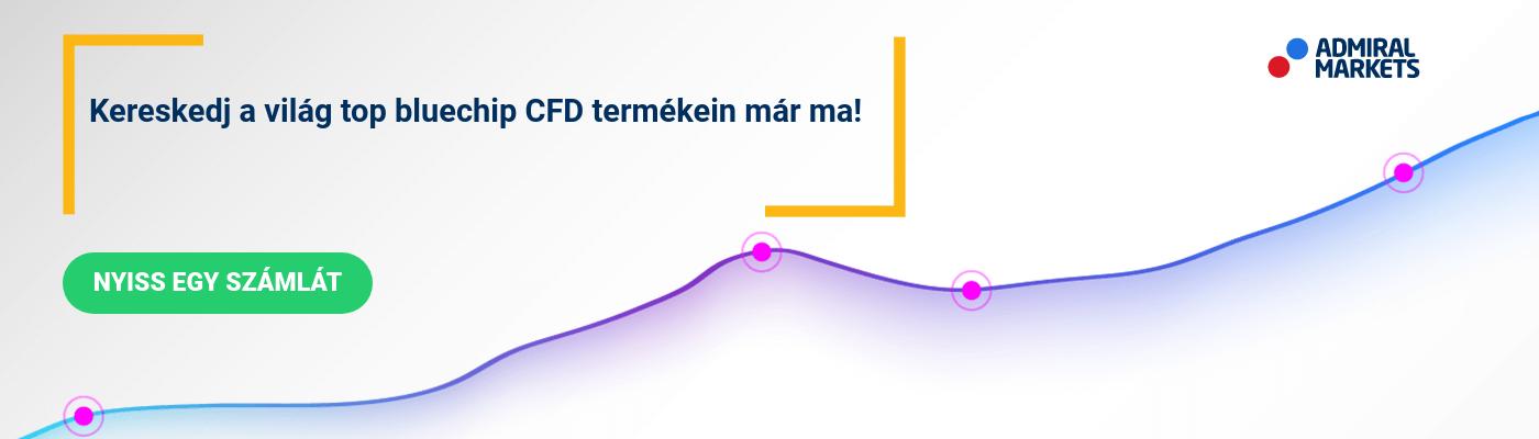 TOP 20 Forex kereskedési tipp, amit tudnod kell