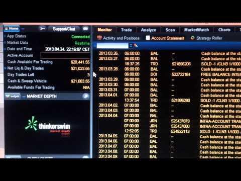 Arany kereskedés CFD-ken az online Tőzsdén ban