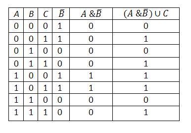 matematikai bináris opciókban