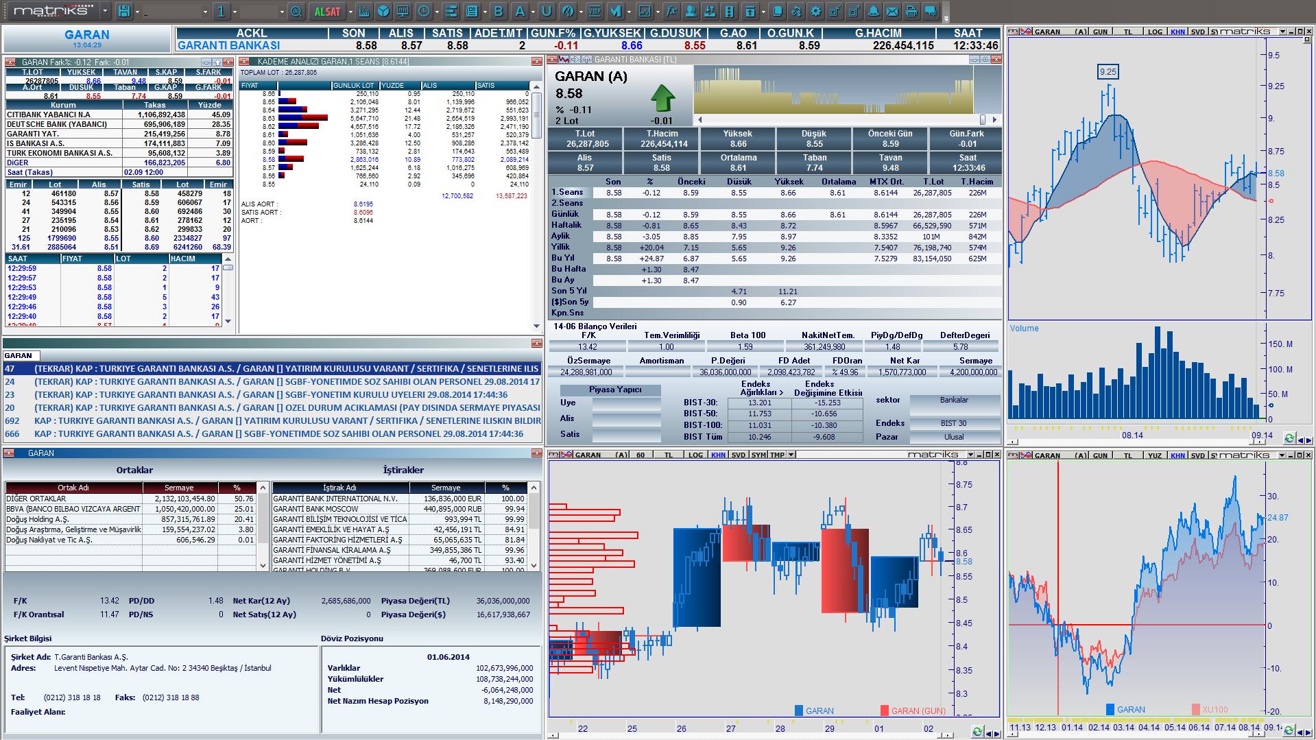 mátrix bináris platform online keresetek áttekintése