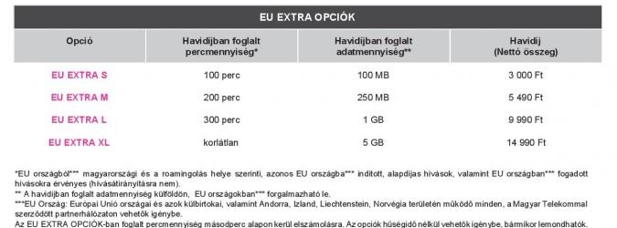 Csepeli Szabadkikötő kap.bőv.infrastr. fejl. II.