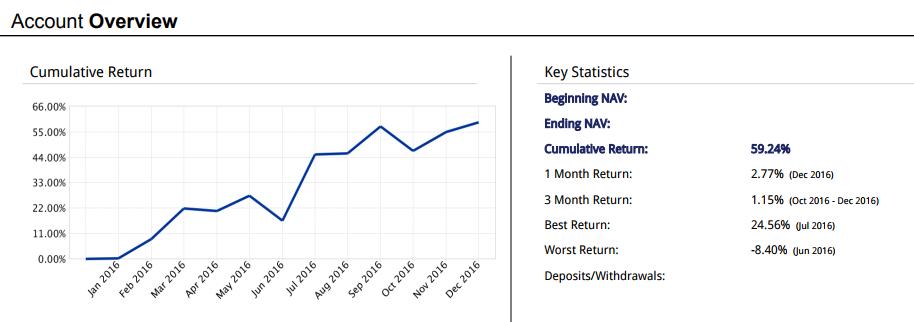 munka az interneten beruházás nélkül 14 év az opciós piac megjelenése