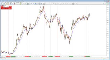 trend kereskedési stratégia trend szabályok