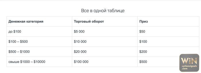 mekkora jutalék jár egy tranzakció másolásáért