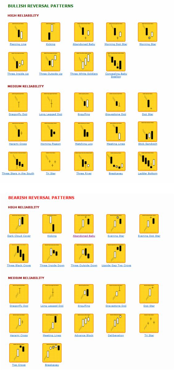 A deviza bináris opció bemutatása