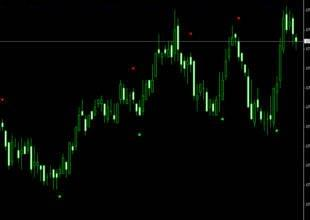 bináris opciós kereskedés 60 másodperces stratégia 4 bináris opciós kereskedési stratégia