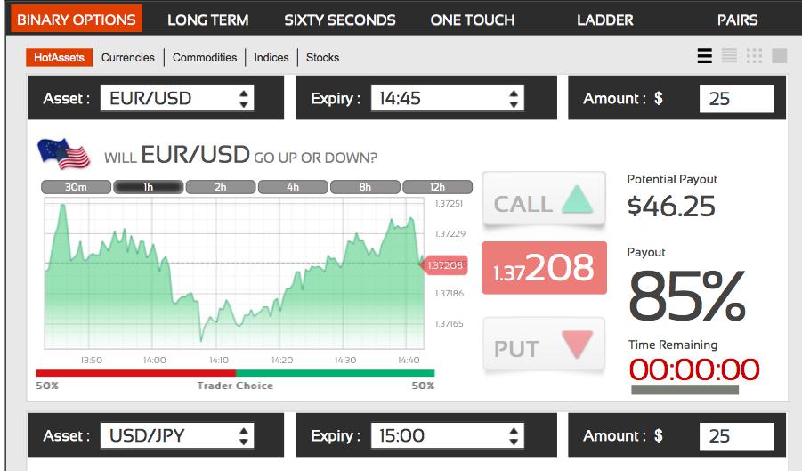kereskedési munkamenet idő bináris opciók webhelyek, ahol pénzt lehet keresni
