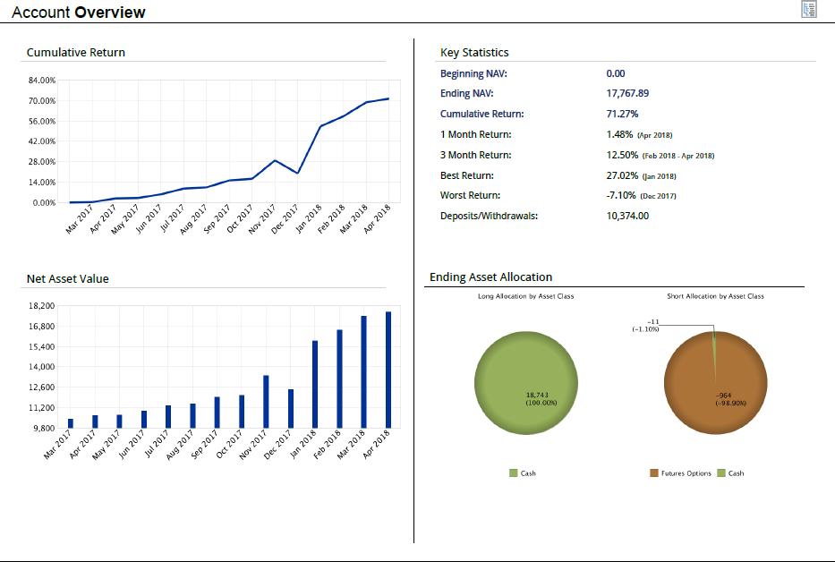 mi a bónusz az opciós kereskedésben kereskedési napló bináris opciókról