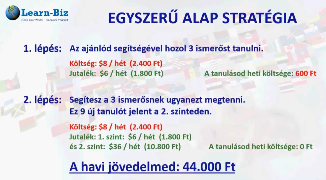 bináris stratégia 60 másodpercig
