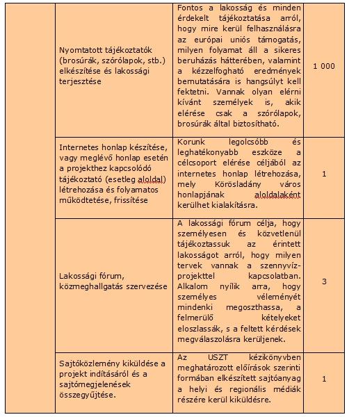 03/ sz. különjelentés: Európai Stratégiai Beruházási Alap