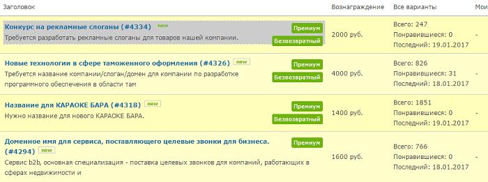 Online ügyintézés - Telenor