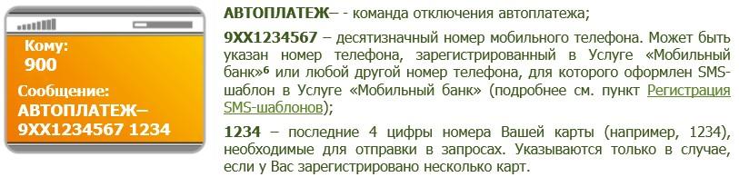 sberbank opció