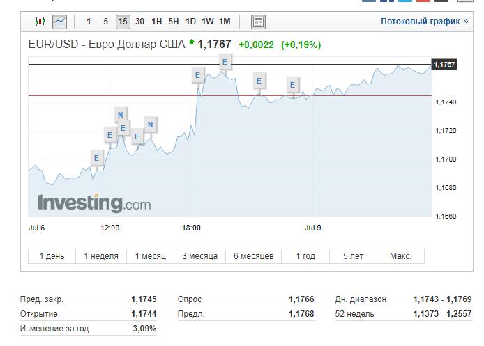A jelek szerint BTC/USD kereskedési párt tesztelhet a Nasdaq
