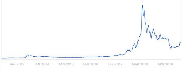 seo pénzt keresni az interneten