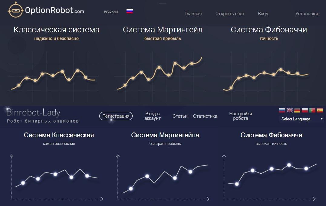 cm stratégia bináris opciókhoz mennyi pénzt keres Putyin