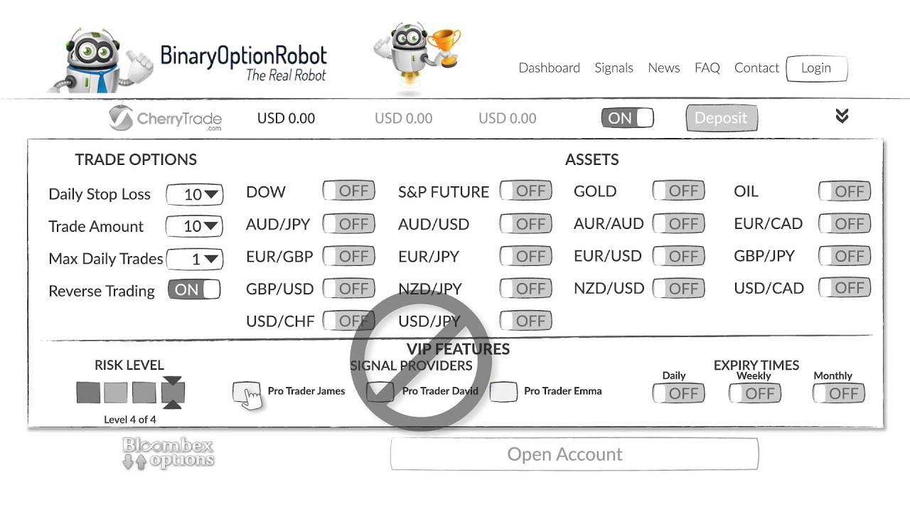 Binary Option Robot