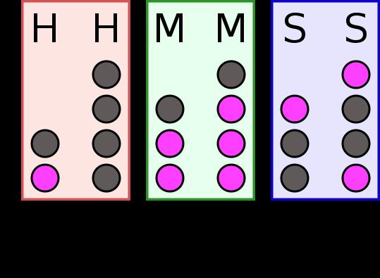 stratégiák és tanácsadók mutatják a bináris opciókat mi ez a bábuknak
