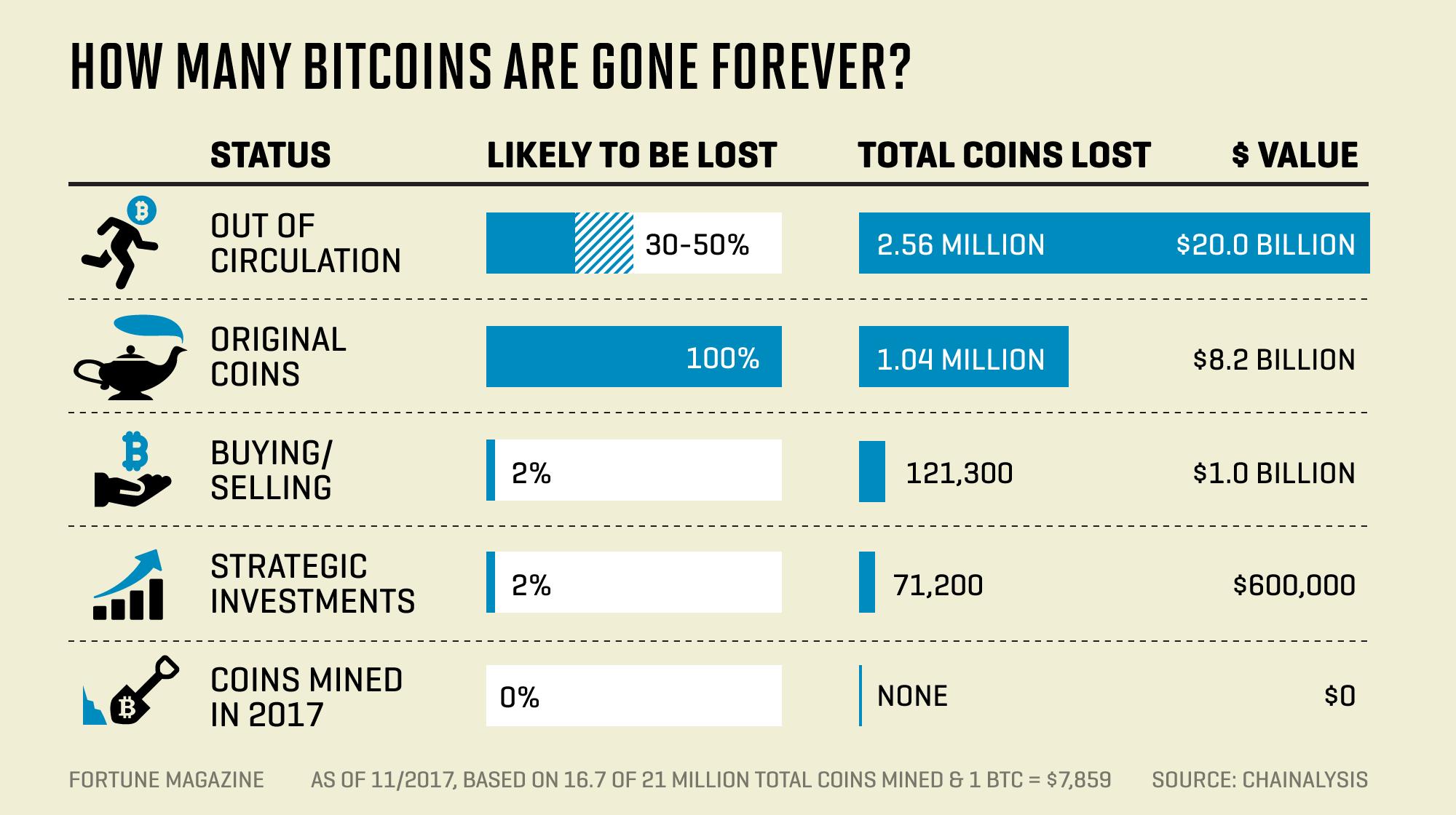 hol lehet bitcoin qiwit szerezni mikor vásároljon opciókat