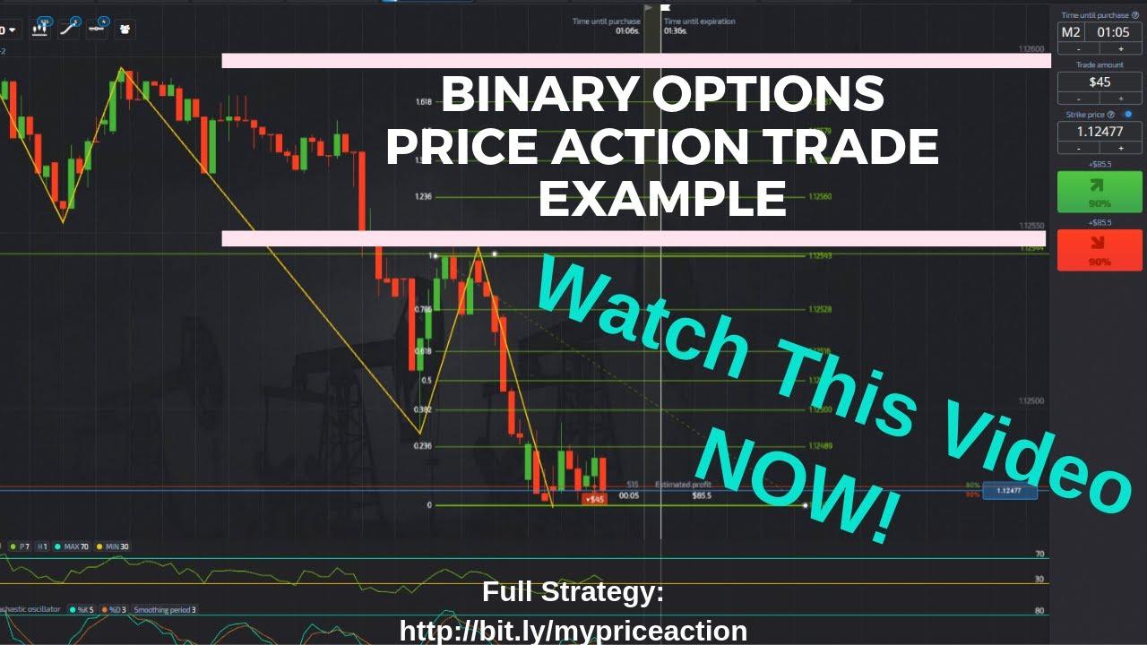 kereskedési stratégia bináris opciók rs kereskedjen hírekkel mindkét irányban