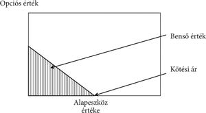 indikátor nélküli kereskedési rendszerek bináris opciókhoz