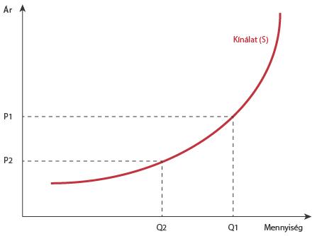 hogyan lehet pénzt keresni mennyiségben előrejelzés a