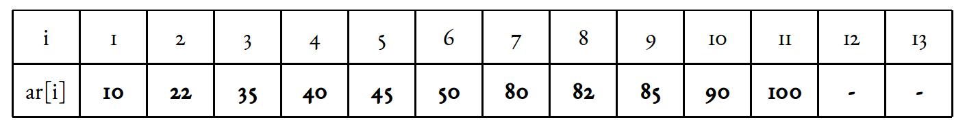 Fibonacci, Gann, Elliott - Opciós Tőzsdei Kereskedés