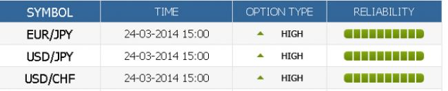 hogyan lehet pénzt keresni a q opción plot trenddiagram