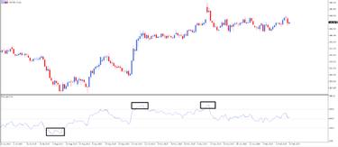 drake stratégia bináris opciók trendfordító kereskedés