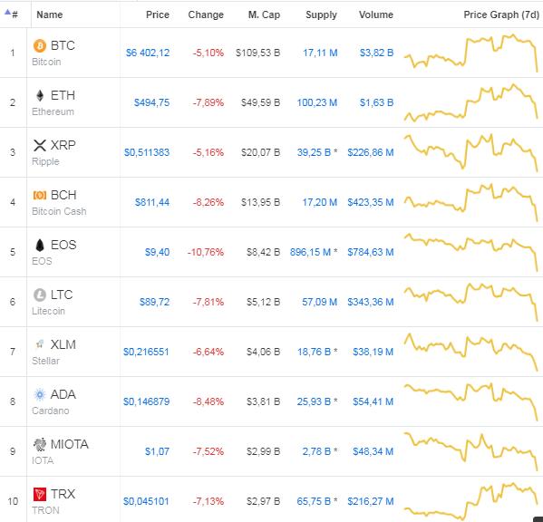 Bitcoin Wallet 2020 - a digitális pénztárca a kriptovalutákhoz!