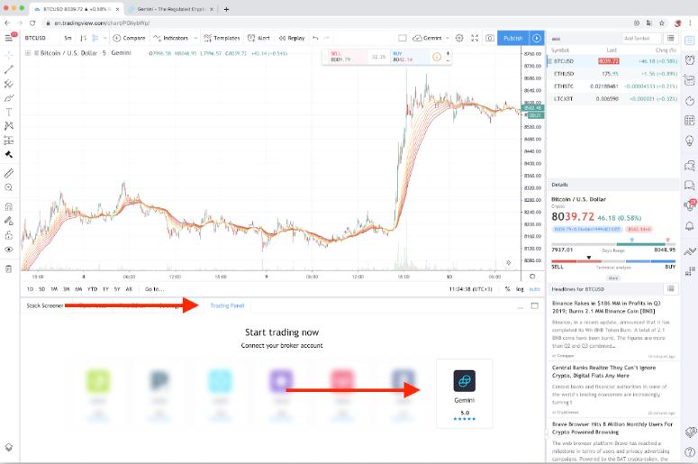 tradingview élő diagram