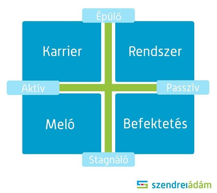 Bővült az Erste Bank által – hiteligénylés esetén - elfogadható jövedelemtípusok köre - szabadibela.hu