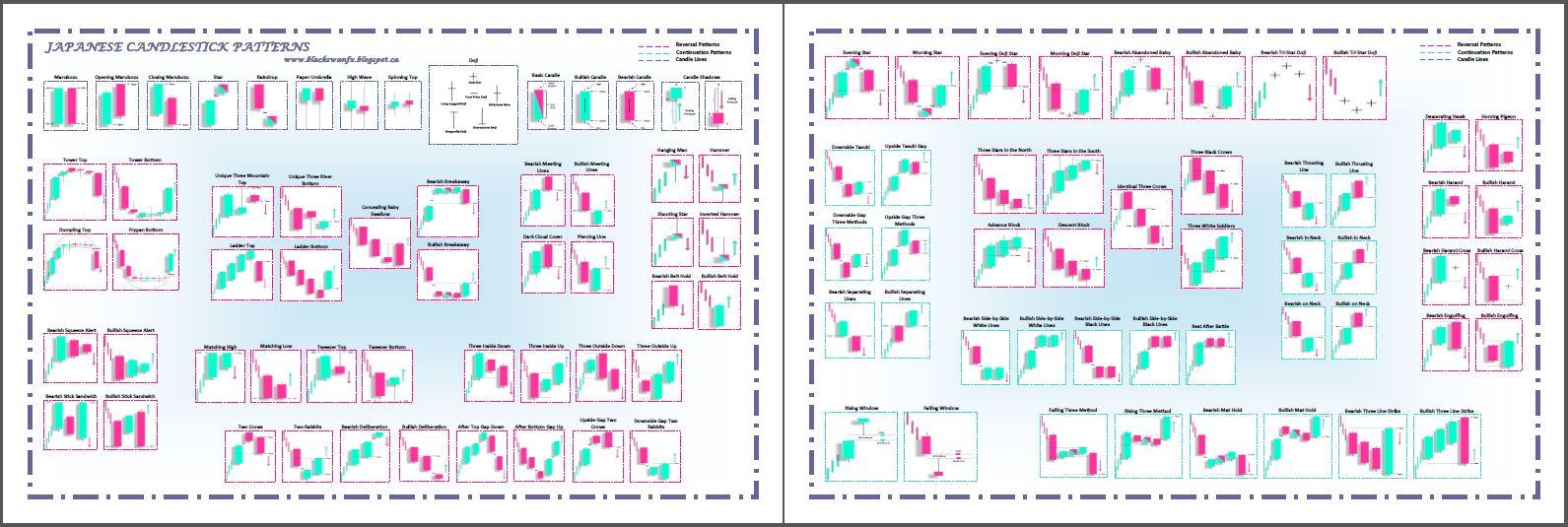 hogyan lehet törölni a bináris opciók bónuszát bináris kód felülvizsgálja az opciókat