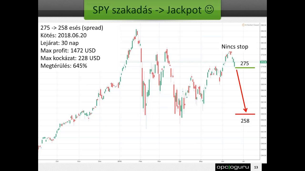 Törölje a BDSwiss-fiókot ra - ennyire egyszerű! | Stock Trend System