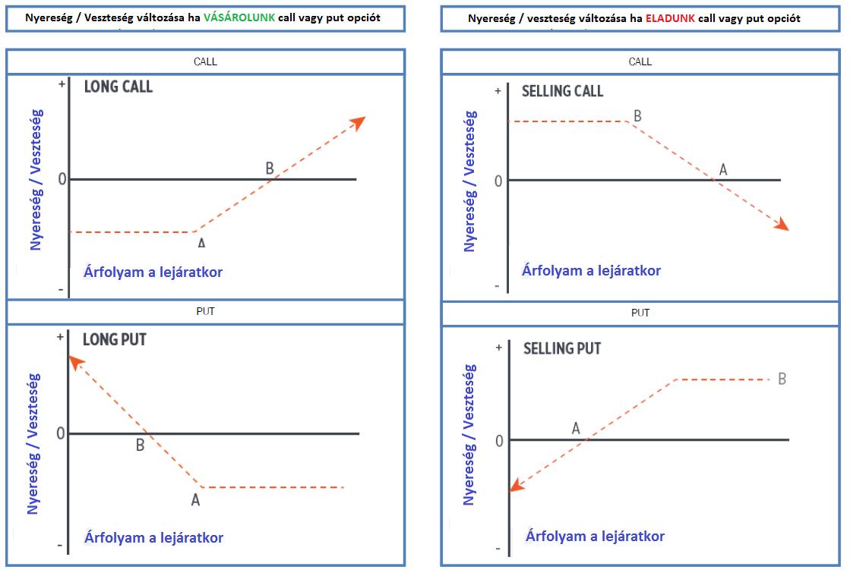 a bináris opciók jeleinek áttekintése 60 másodperces opciós kereskedési stratégia