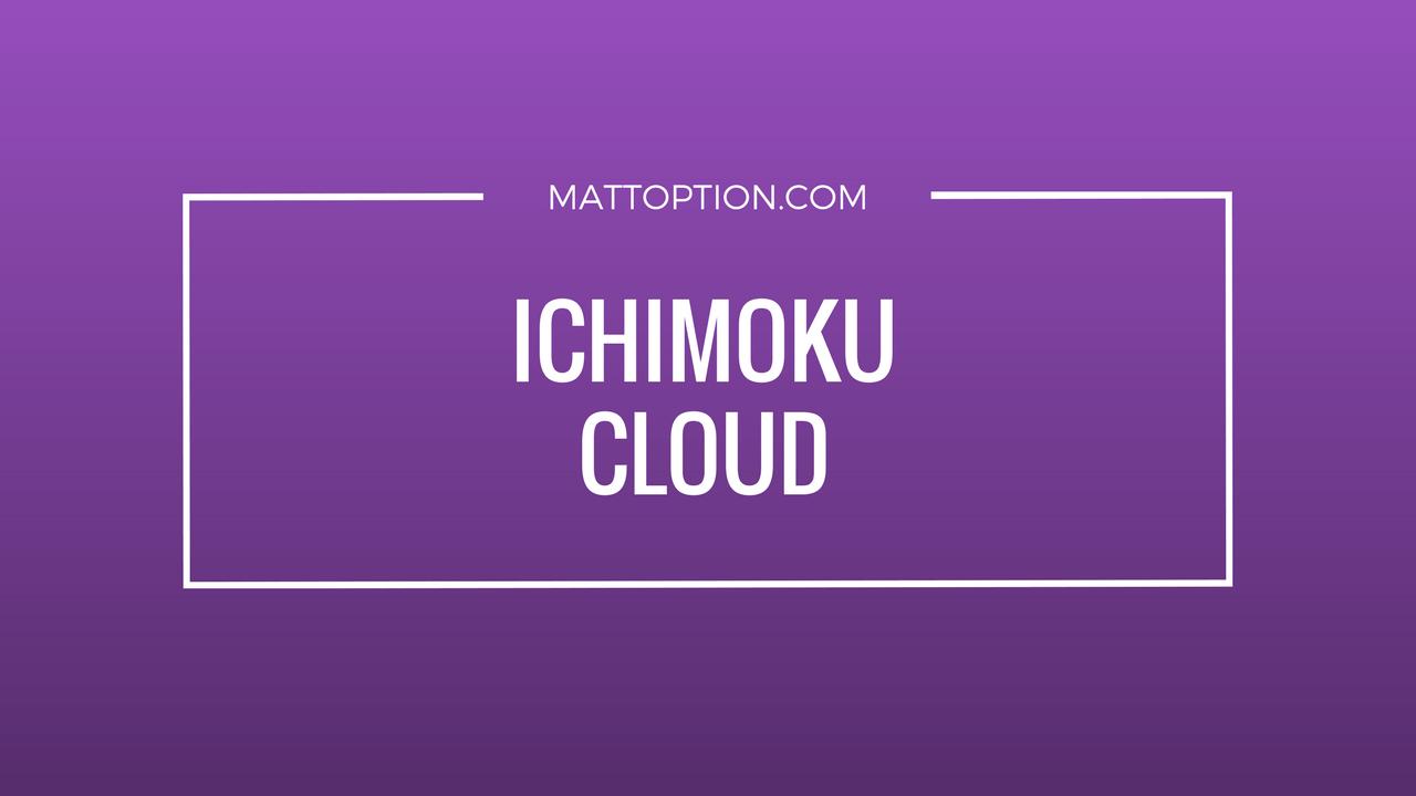 Ichimoku felhők bináris opciókhoz