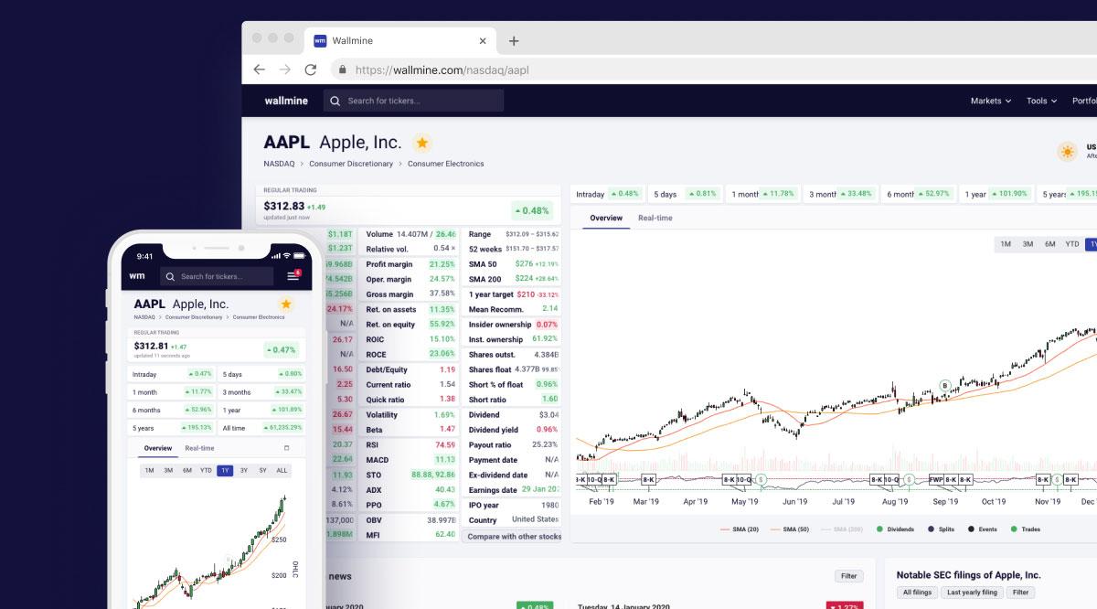 befektetés a bitcoin kockázatokba