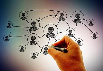 A publikálás folyamata és az Open Acces dilemmái a közgazdaság-tudományban   Pedagógiai Folyóiratok