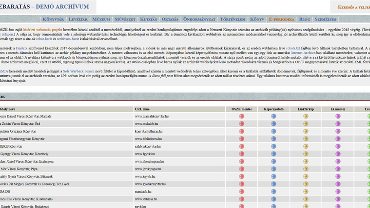 Az internet keresők és a SEO világa – Semmelweis Honlaprendszer Segédlet