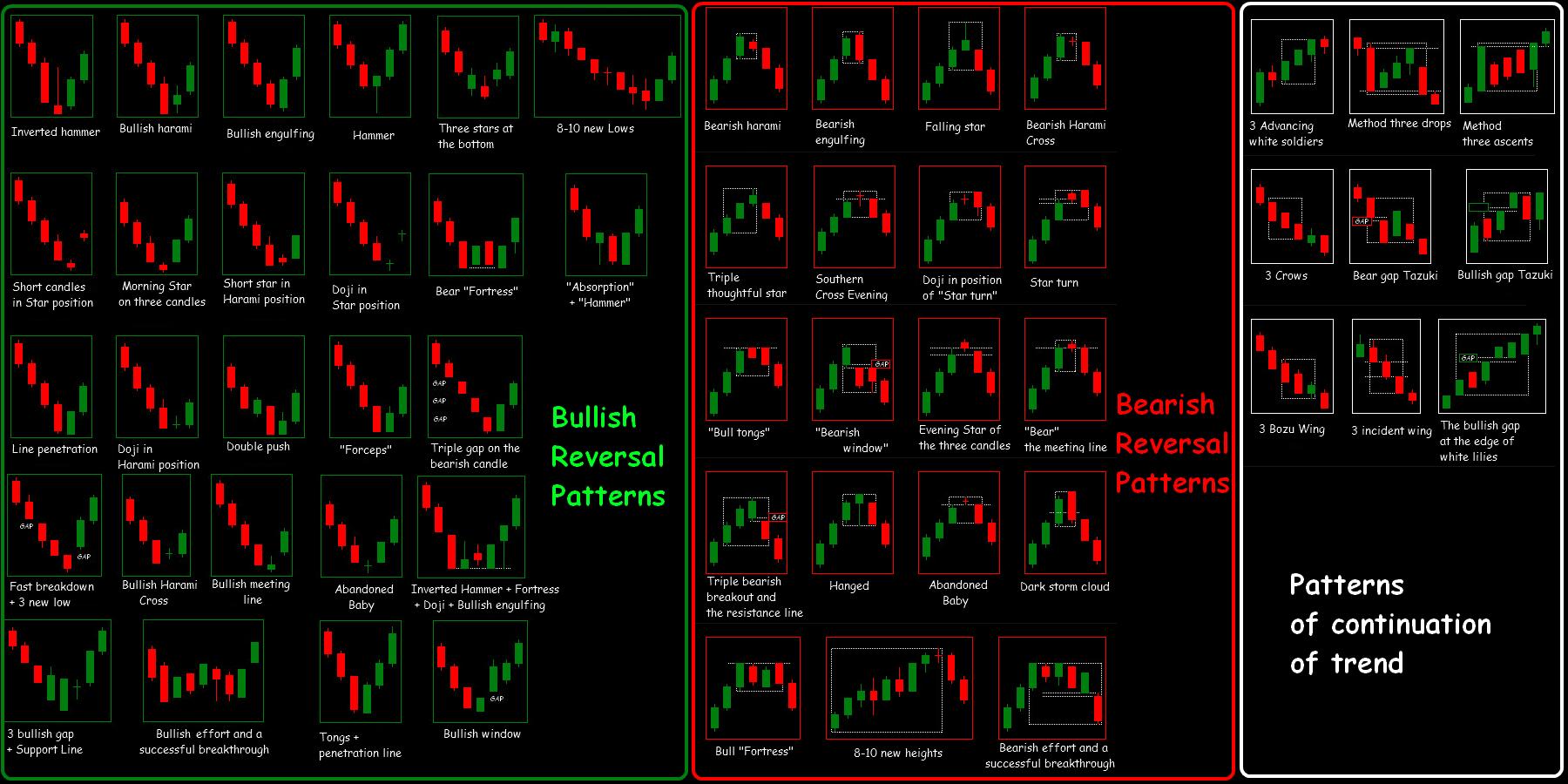 bináris opciók jelzik kb bináris opció napi kereskedések