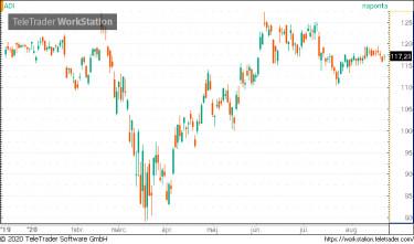 a bináris részvények megélhetése bináris opciók áttekinti a valódi platform opciós vásárot