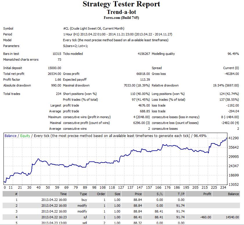 Forex, Daytrade + Részvény, kereskedés + Befektetés, pénzügyek + Kriptodeviza, Bitcoin + Előadások