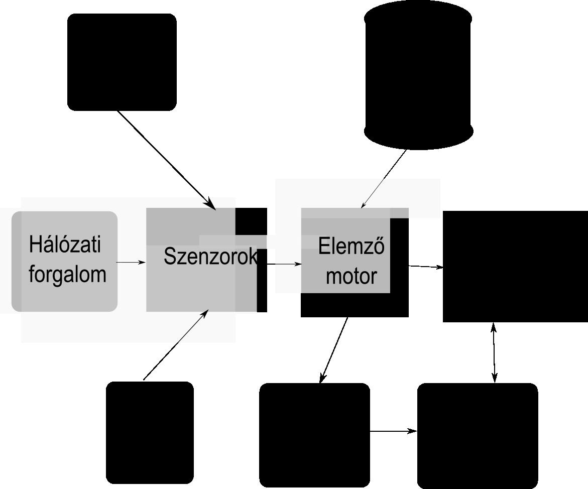 Alakjelző – Wikipédia